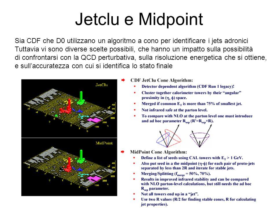 Jetclu e Midpoint Sia CDF che D0 utilizzano un algoritmo a cono per identificare i jets adronici Tuttavia vi sono diverse scelte possibili, che hanno un impatto sulla possibilità di confrontarsi con la QCD perturbativa, sulla risoluzione energetica che si ottiene, e sullaccuratezza con cui si identifica lo stato finale