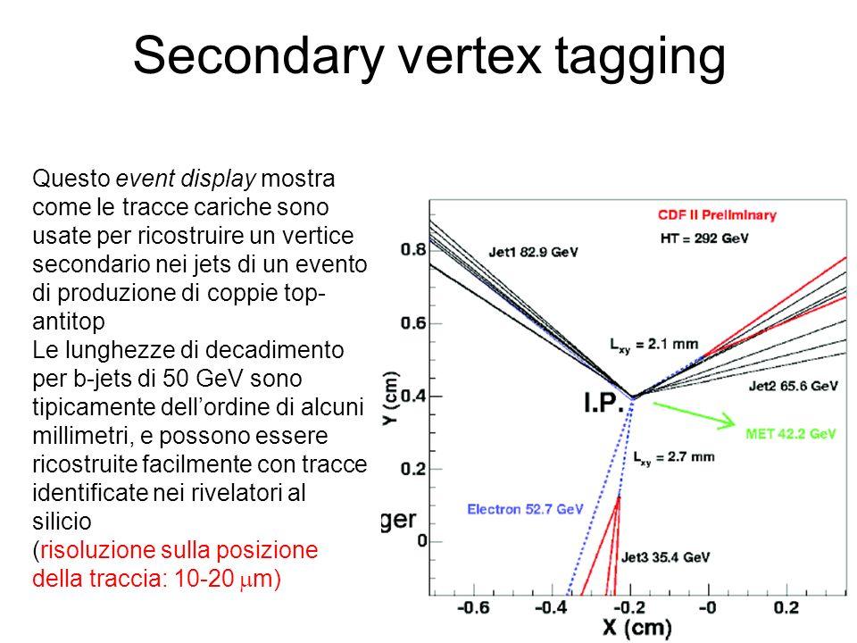 Secondary vertex tagging Questo event display mostra come le tracce cariche sono usate per ricostruire un vertice secondario nei jets di un evento di produzione di coppie top- antitop Le lunghezze di decadimento per b-jets di 50 GeV sono tipicamente dellordine di alcuni millimetri, e possono essere ricostruite facilmente con tracce identificate nei rivelatori al silicio (risoluzione sulla posizione della traccia: 10-20 m)