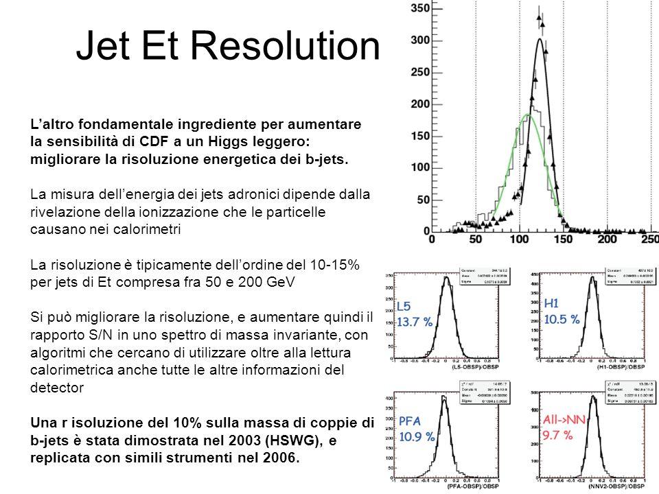 Jet Et Resolution Laltro fondamentale ingrediente per aumentare la sensibilità di CDF a un Higgs leggero: migliorare la risoluzione energetica dei b-jets.