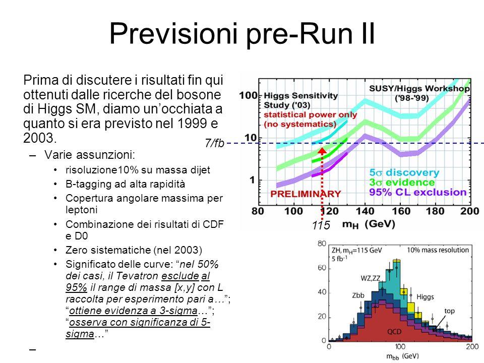 Previsioni pre-Run II Prima di discutere i risultati fin qui ottenuti dalle ricerche del bosone di Higgs SM, diamo unocchiata a quanto si era previsto nel 1999 e 2003.