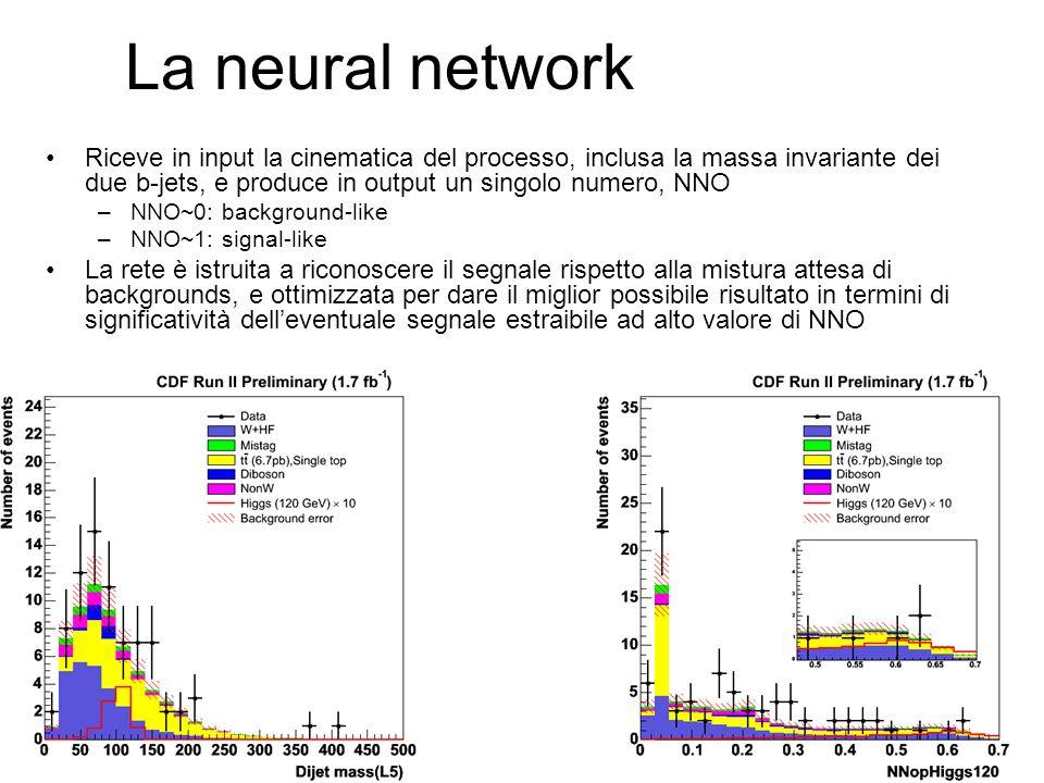 La neural network Riceve in input la cinematica del processo, inclusa la massa invariante dei due b-jets, e produce in output un singolo numero, NNO –NNO~0: background-like –NNO~1: signal-like La rete è istruita a riconoscere il segnale rispetto alla mistura attesa di backgrounds, e ottimizzata per dare il miglior possibile risultato in termini di significatività delleventuale segnale estraibile ad alto valore di NNO
