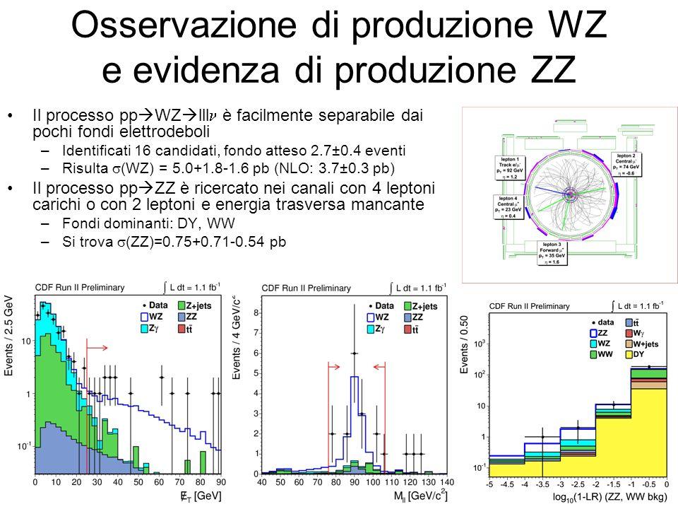 Osservazione di produzione WZ e evidenza di produzione ZZ Il processo pp WZ lll è facilmente separabile dai pochi fondi elettrodeboli –Identificati 16 candidati, fondo atteso 2.7±0.4 eventi –Risulta (WZ) = 5.0+1.8-1.6 pb (NLO: 3.7±0.3 pb) Il processo pp ZZ è ricercato nei canali con 4 leptoni carichi o con 2 leptoni e energia trasversa mancante –Fondi dominanti: DY, WW –Si trova (ZZ)=0.75+0.71-0.54 pb
