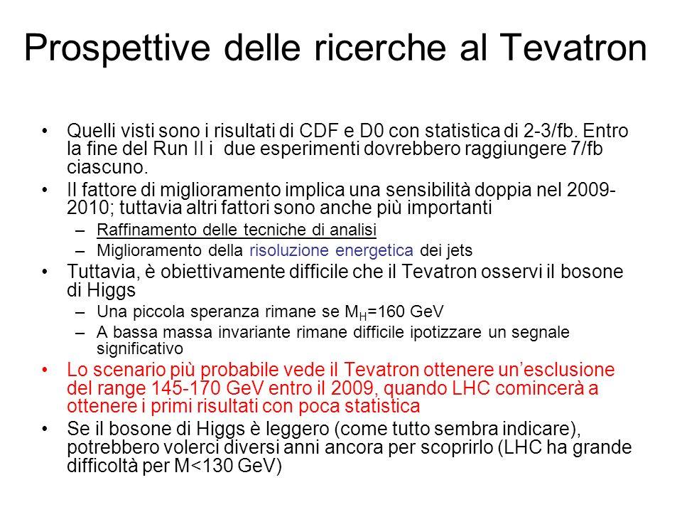 Prospettive delle ricerche al Tevatron Quelli visti sono i risultati di CDF e D0 con statistica di 2-3/fb.