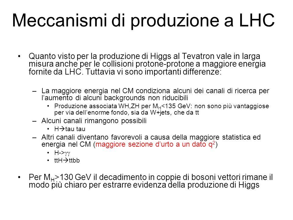 Meccanismi di produzione a LHC Quanto visto per la produzione di Higgs al Tevatron vale in larga misura anche per le collisioni protone-protone a maggiore energia fornite da LHC.
