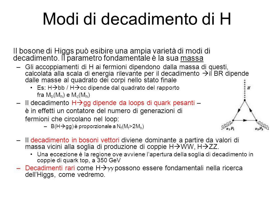 In questo grafico si possono osservare gli andamenti del BR per diversi stati finali in funzione della massa incognita M H Features essenziali: –Per M<135 GeV domina H bb –Al di sopra di tale valore domina H WW Altre cose importanti da notare: –H tau tau non irrilevante –H gamma gamma piccolo ma importante per LHC (si vedrà oltre) –Sopra soglia, (WW)/ (ZZ)=3 come già discusso –B(H ZZ) circa ¼ sopra soglia