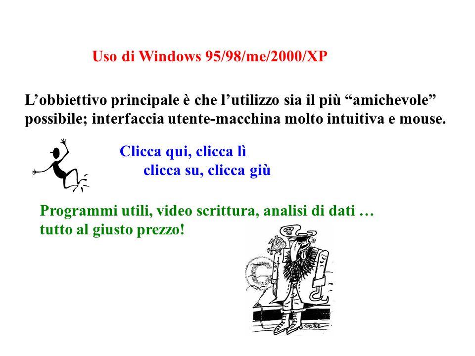 Uso di Windows 95/98/me/2000/XP Lobbiettivo principale è che lutilizzo sia il più amichevole possibile; interfaccia utente-macchina molto intuitiva e mouse.