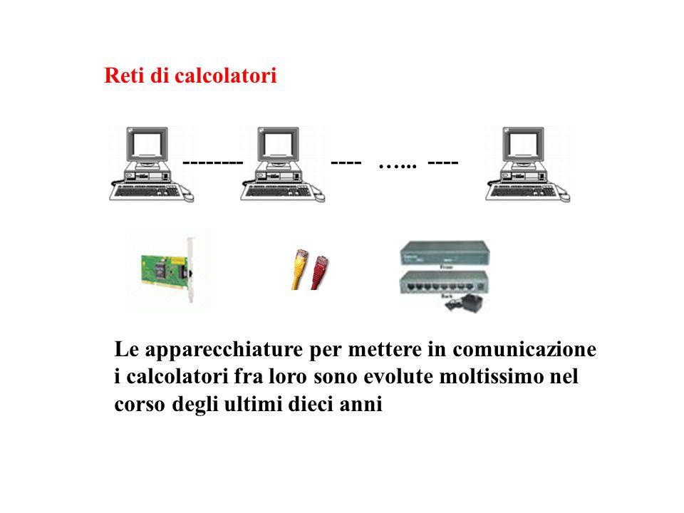 Reti di calcolatori ------------ Le apparecchiature per mettere in comunicazione i calcolatori fra loro sono evolute moltissimo nel corso degli ultimi dieci anni …...----