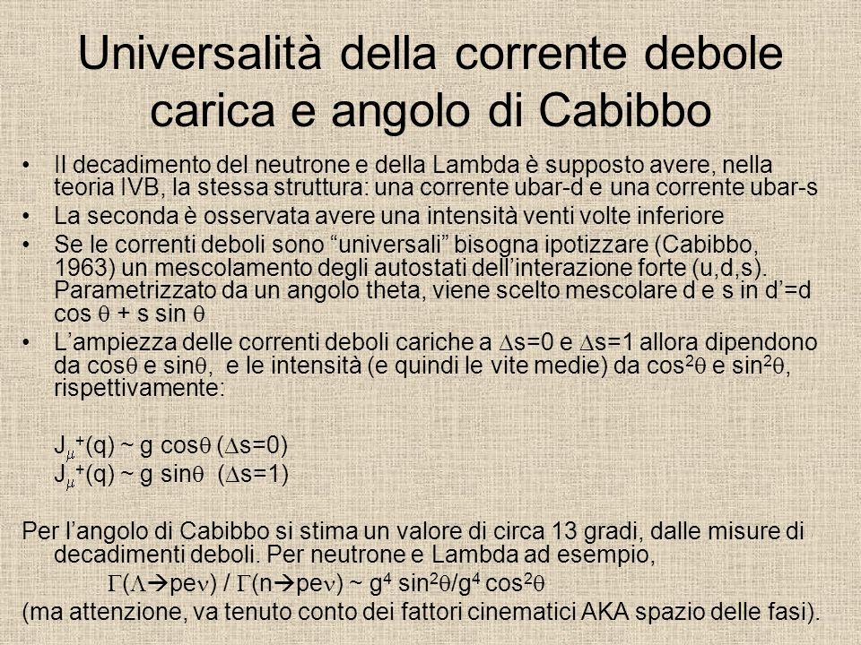 Universalità della corrente debole carica e angolo di Cabibbo Il decadimento del neutrone e della Lambda è supposto avere, nella teoria IVB, la stessa