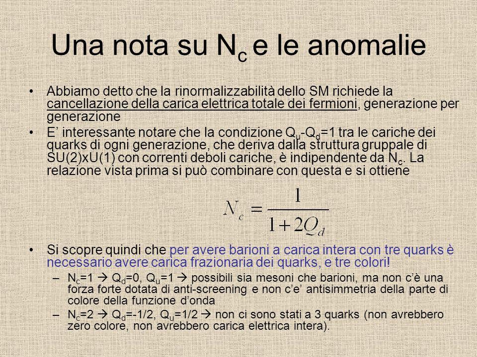 Una nota su N c e le anomalie Abbiamo detto che la rinormalizzabilità dello SM richiede la cancellazione della carica elettrica totale dei fermioni, g
