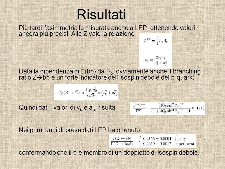 Più tardi lasimmetria fu misurata anche a LEP, ottenendo valori ancora più precisi. Alla Z vale la relazione Data la dipendenza di (bb) da I 3 b, ovvi