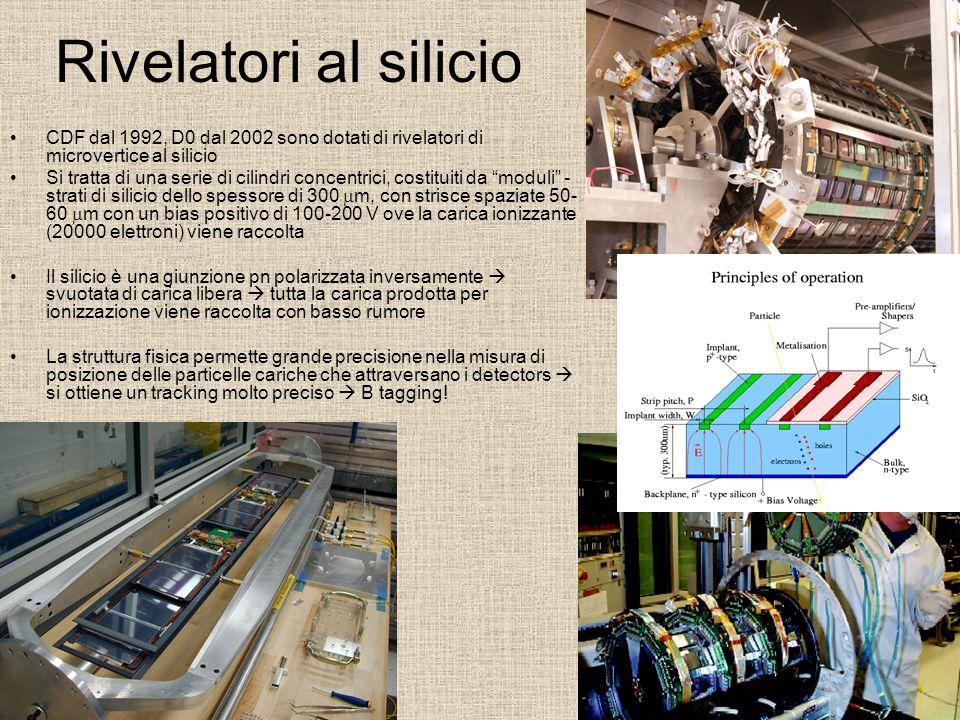 Rivelatori al silicio CDF dal 1992, D0 dal 2002 sono dotati di rivelatori di microvertice al silicio Si tratta di una serie di cilindri concentrici, c