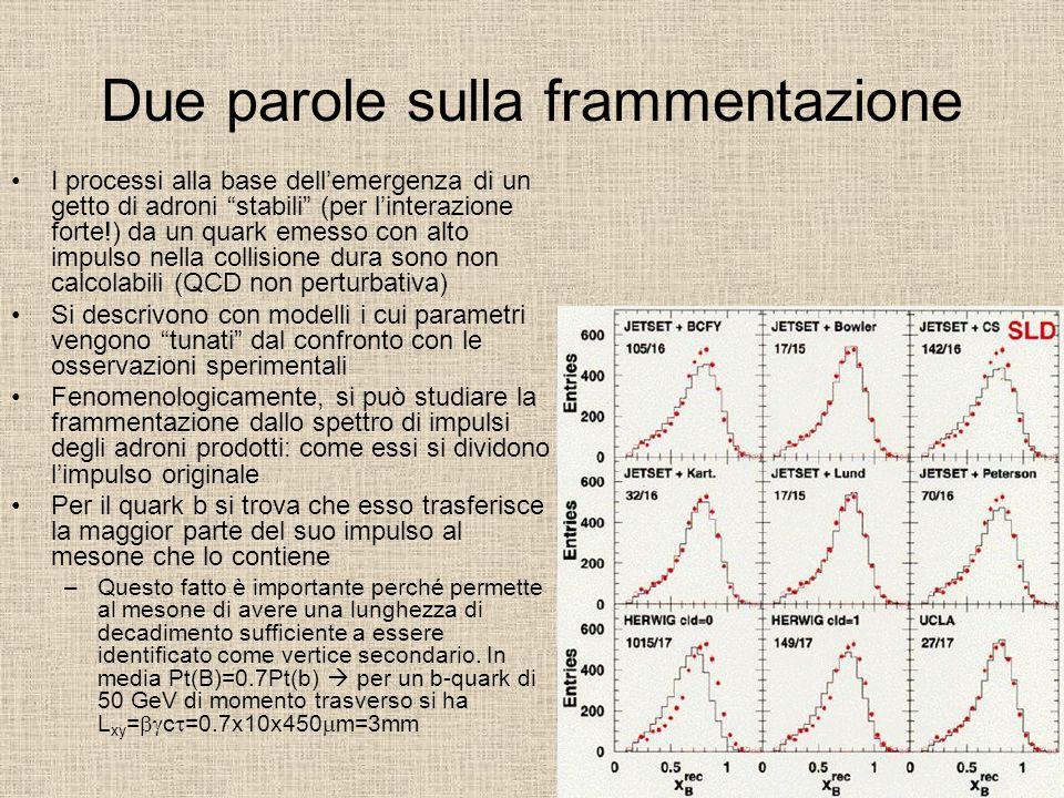 Due parole sulla frammentazione I processi alla base dellemergenza di un getto di adroni stabili (per linterazione forte!) da un quark emesso con alto