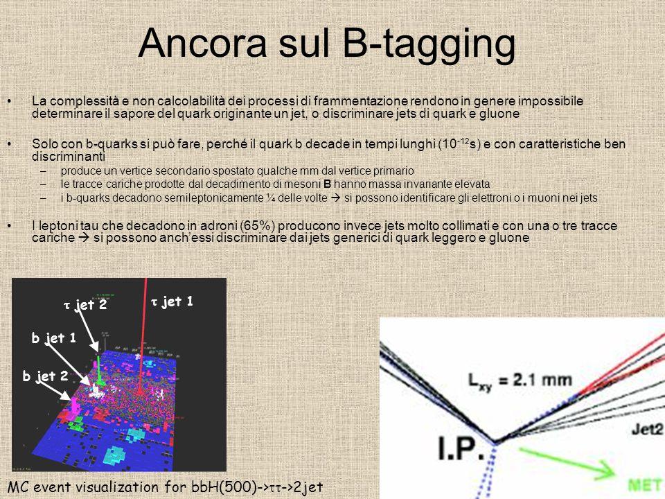 Ancora sul B-tagging La complessità e non calcolabilità dei processi di frammentazione rendono in genere impossibile determinare il sapore del quark o