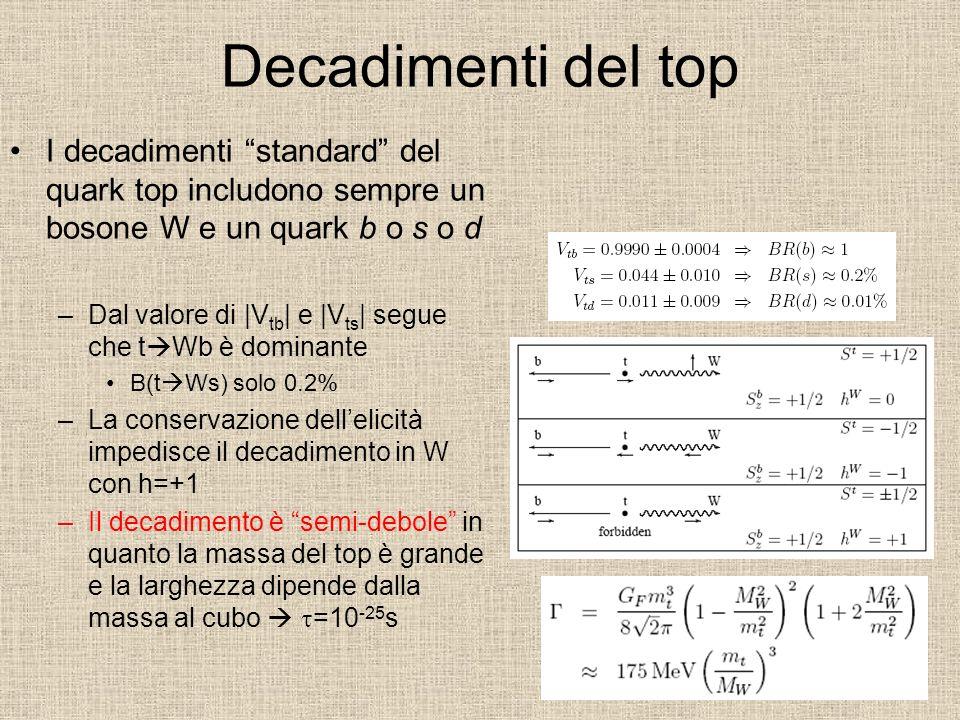 Decadimenti del top I decadimenti standard del quark top includono sempre un bosone W e un quark b o s o d –Dal valore di |V tb | e |V ts | segue che