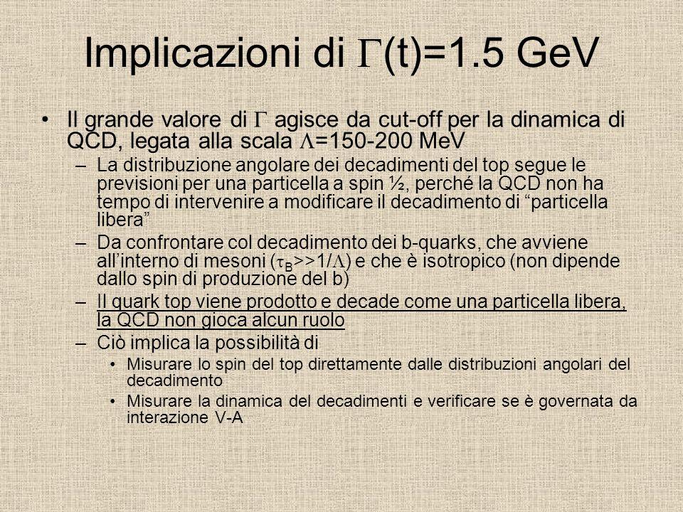 Implicazioni di (t)=1.5 GeV Il grande valore di agisce da cut-off per la dinamica di QCD, legata alla scala =150-200 MeV –La distribuzione angolare de