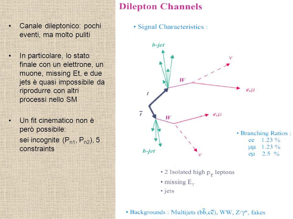 Canale dileptonico: pochi eventi, ma molto puliti In particolare, lo stato finale con un elettrone, un muone, missing Et, e due jets è quasi impossibi