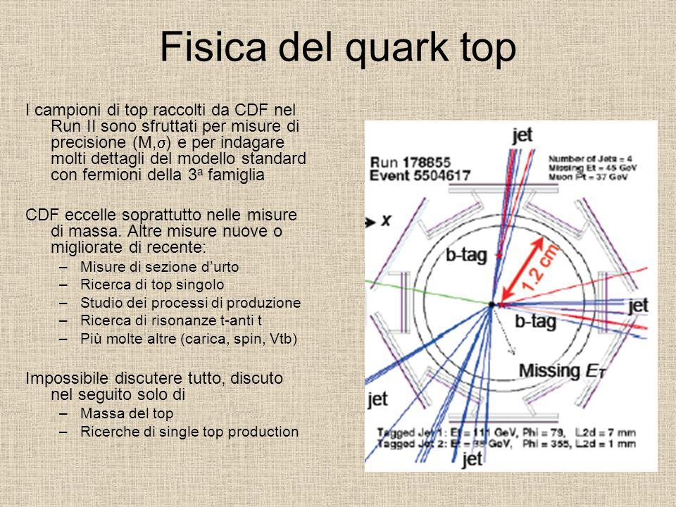 Fisica del quark top I campioni di top raccolti da CDF nel Run II sono sfruttati per misure di precisione (M, ) e per indagare molti dettagli del mode