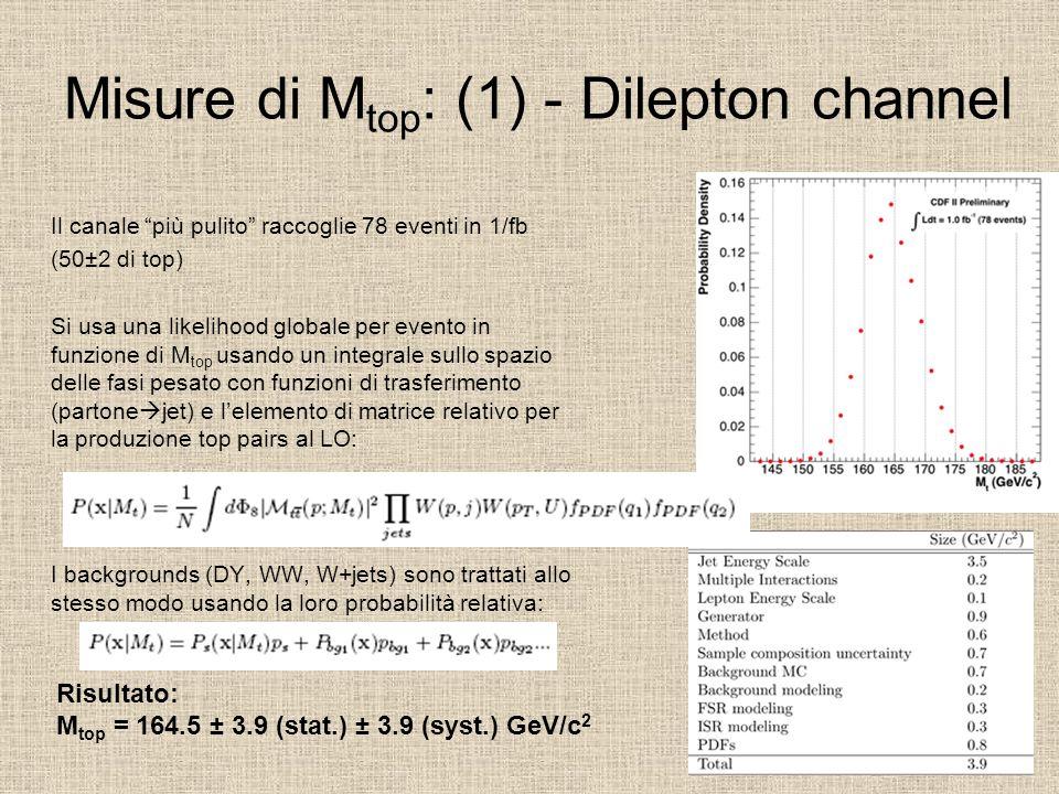 Misure di M top : (1) - Dilepton channel Il canale più pulito raccoglie 78 eventi in 1/fb (50±2 di top) Si usa una likelihood globale per evento in fu