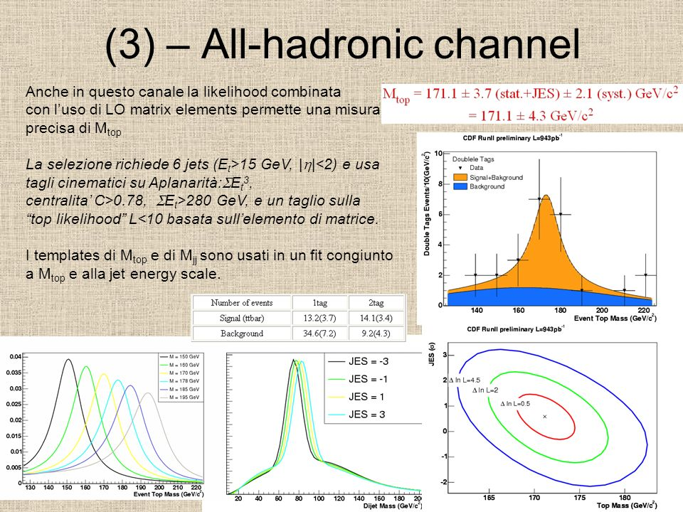 (3) – All-hadronic channel Anche in questo canale la likelihood combinata con luso di LO matrix elements permette una misura precisa di M top La selez