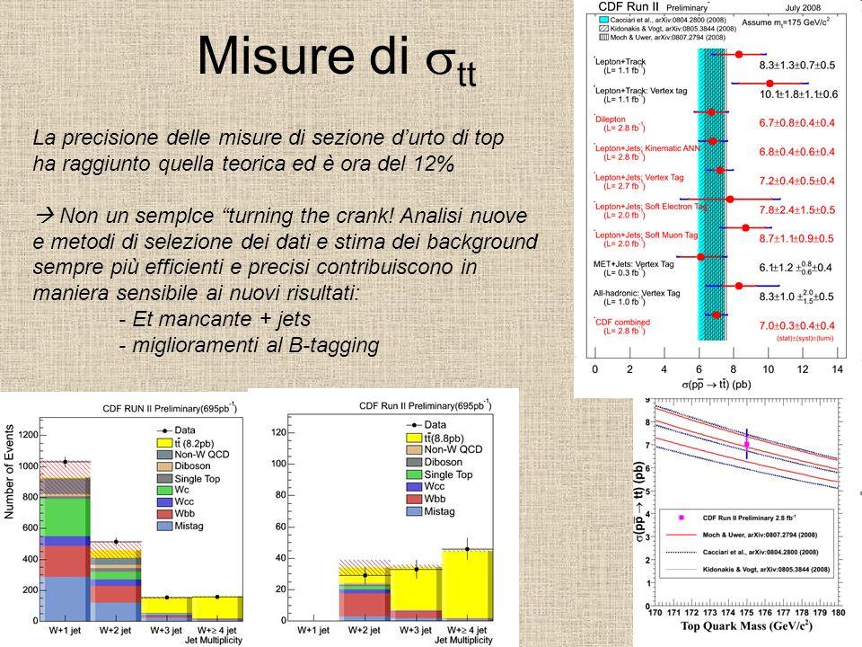 Misure di tt La precisione delle misure di sezione durto di top ha raggiunto quella teorica ed è ora del 12% Non un semplce turning the crank! Analisi