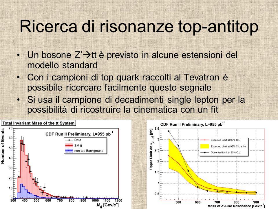 Ricerca di risonanze top-antitop Un bosone Z tt è previsto in alcune estensioni del modello standard Con i campioni di top quark raccolti al Tevatron