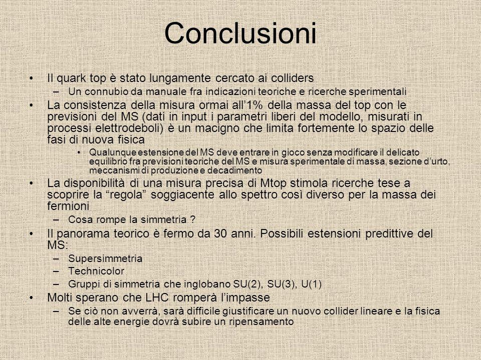 Conclusioni Il quark top è stato lungamente cercato ai colliders –Un connubio da manuale fra indicazioni teoriche e ricerche sperimentali La consisten