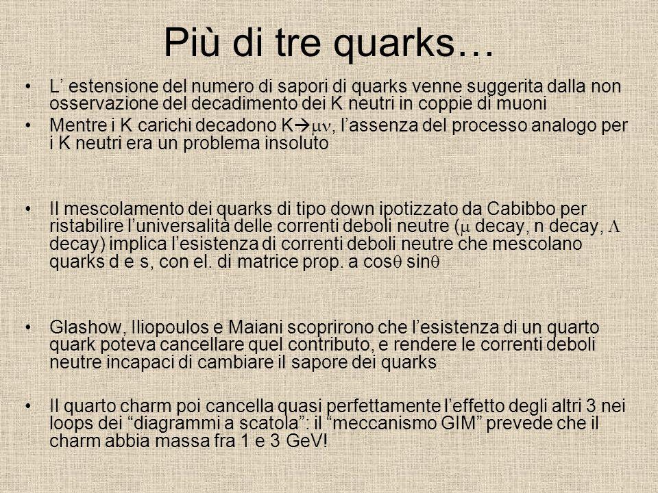 Più di tre quarks… L estensione del numero di sapori di quarks venne suggerita dalla non osservazione del decadimento dei K neutri in coppie di muoni