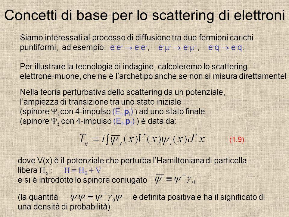 Concetti di base per lo scattering di elettroni Siamo interessati al processo di diffusione tra due fermioni carichi puntiformi, ad esempio: e - e - e