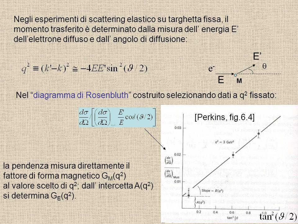 Negli esperimenti di scattering elastico su targhetta fissa, il momento trasferito è determinato dalla misura dell energia E dellelettrone diffuso e d