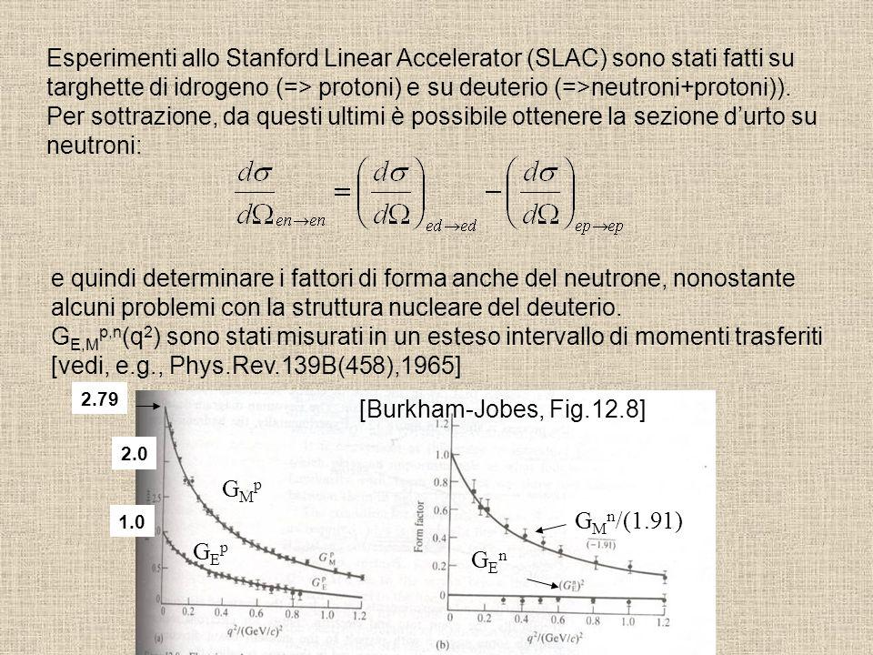 Esperimenti allo Stanford Linear Accelerator (SLAC) sono stati fatti su targhette di idrogeno (=> protoni) e su deuterio (=>neutroni+protoni)). Per so