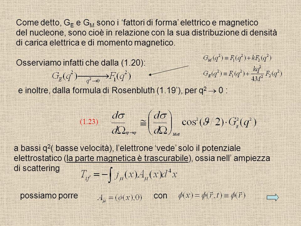 Come detto, G E e G M sono i fattori di forma elettrico e magnetico del nucleone, sono cioè in relazione con la sua distribuzione di densità di carica