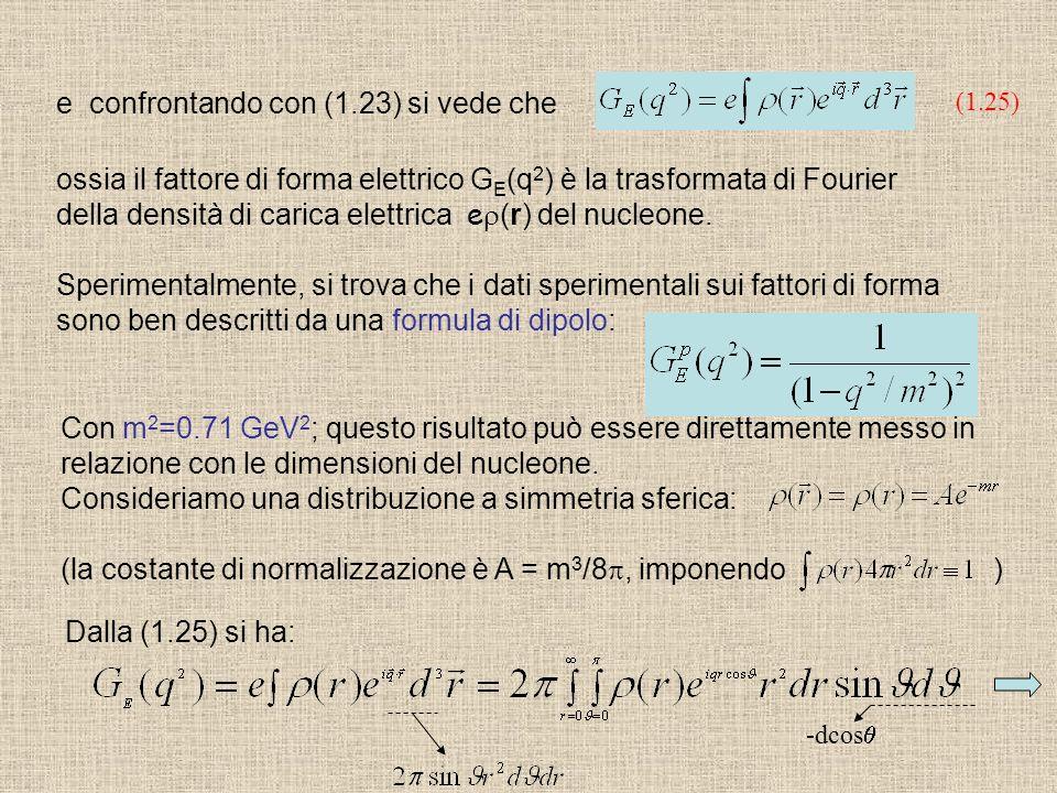 e confrontando con (1.23) si vede che ossia il fattore di forma elettrico G E (q 2 ) è la trasformata di Fourier della densità di carica elettrica e (
