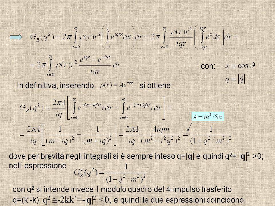 In definitiva, inserendo si ottiene: dove per brevità negli integrali si è sempre inteso q=|q| e quindi q 2 = |q| 2 >0; nell espressione con q 2 si in