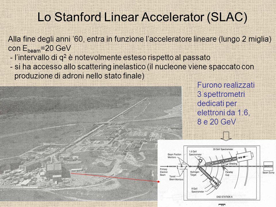 Lo Stanford Linear Accelerator (SLAC) Alla fine degli anni 60, entra in funzione lacceleratore lineare (lungo 2 miglia) con E beam =20 GeV - linterval