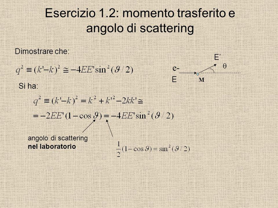 Esercizio 1.2: momento trasferito e angolo di scattering Dimostrare che: e- E M E angolo di scattering nel laboratorio Si ha: