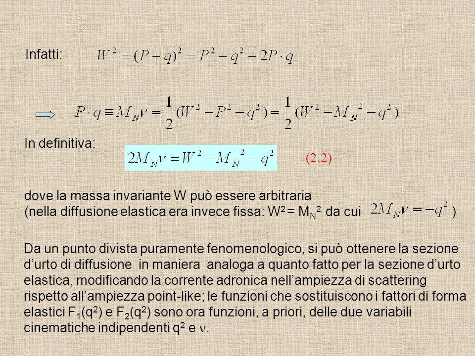 Infatti: In definitiva: (2.2) dove la massa invariante W può essere arbitraria (nella diffusione elastica era invece fissa: W 2 = M N 2 da cui ) Da un