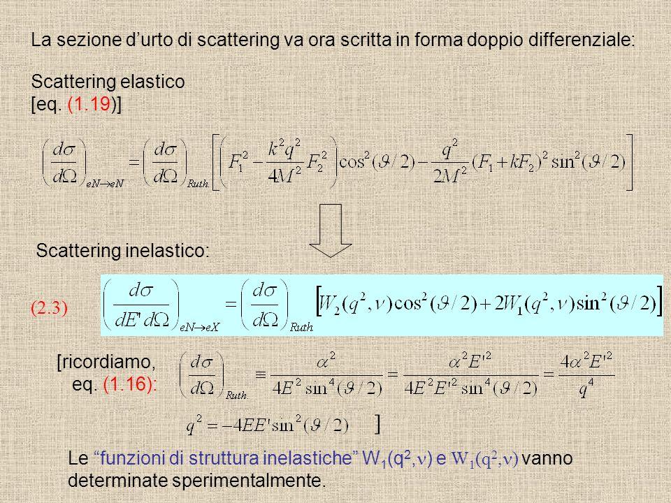 La sezione durto di scattering va ora scritta in forma doppio differenziale: Scattering elastico [eq. (1.19)] Scattering inelastico: (2.3) [ricordiamo