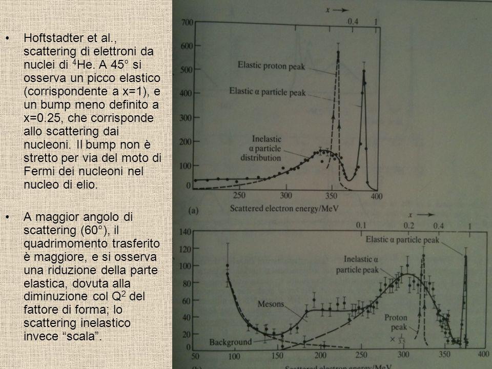 Hoftstadter et al., scattering di elettroni da nuclei di 4 He. A 45° si osserva un picco elastico (corrispondente a x=1), e un bump meno definito a x=
