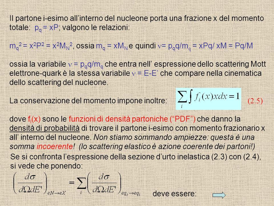 Il partone i-esimo allinterno del nucleone porta una frazione x del momento totale: p q = xP; valgono le relazioni: m q 2 = x 2 P 2 = x 2 M N 2, ossia