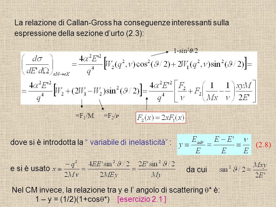 La relazione di Callan-Gross ha conseguenze interessanti sulla espressione della sezione durto (2.3): 1-sin 2 /2 =F 1 /M =F 2 / dove si è introdotta l