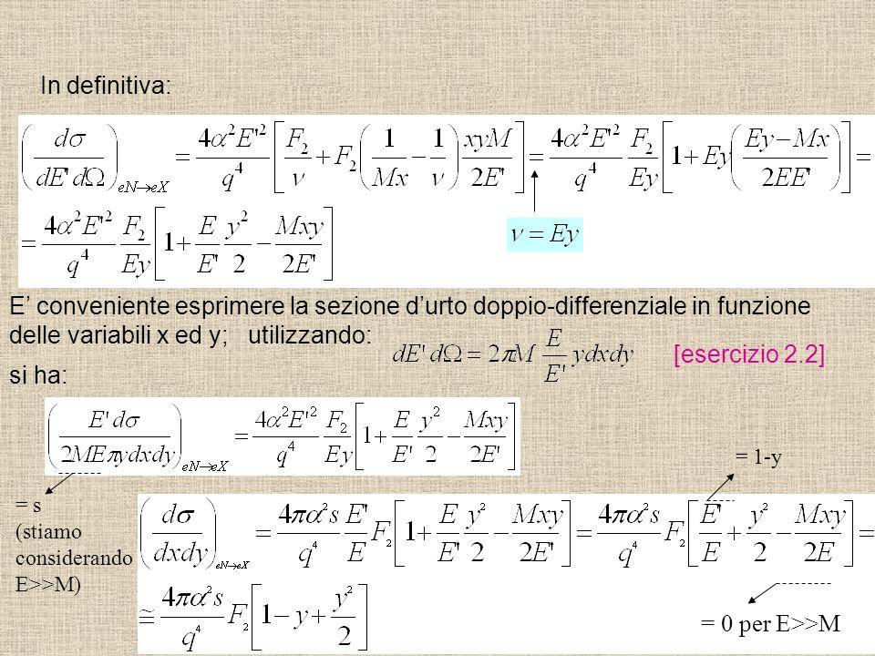 In definitiva: E conveniente esprimere la sezione durto doppio-differenziale in funzione delle variabili x ed y; utilizzando: si ha: = s (stiamo consi