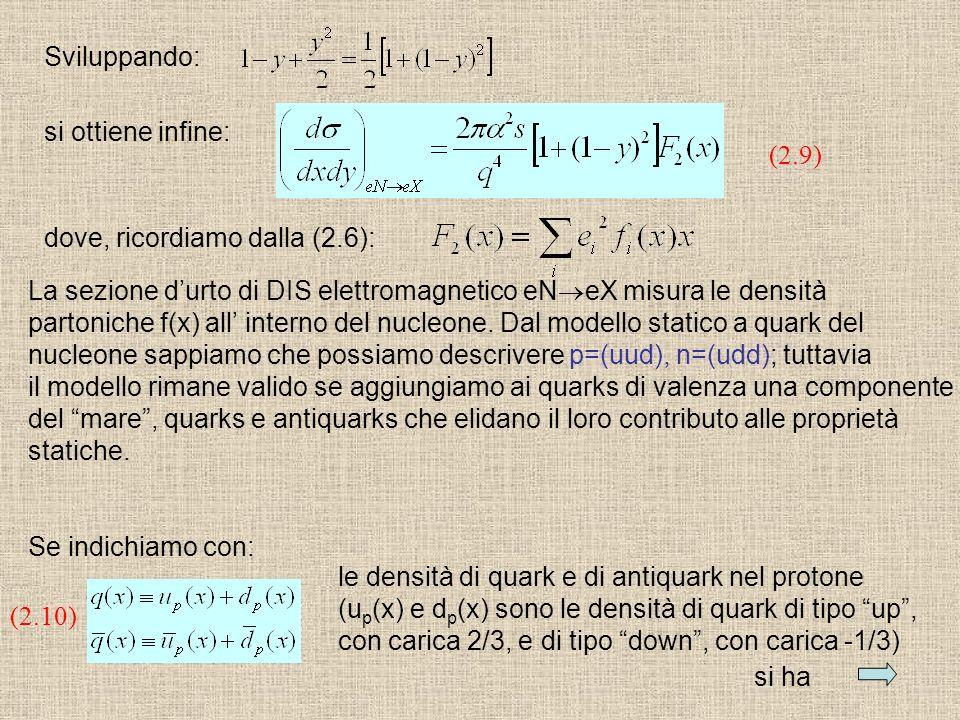 Sviluppando: si ottiene infine: (2.9) dove, ricordiamo dalla (2.6): La sezione durto di DIS elettromagnetico eN eX misura le densità partoniche f(x) a