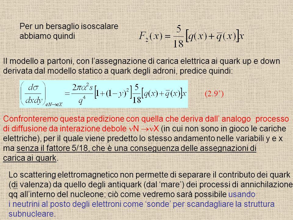 Il modello a partoni, con lassegnazione di carica elettrica ai quark up e down derivata dal modello statico a quark degli adroni, predice quindi: (2.9