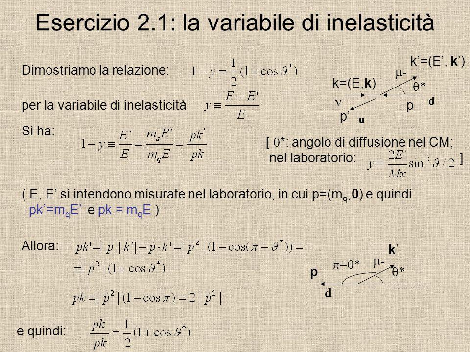 Esercizio 2.1: la variabile di inelasticità Dimostriamo la relazione: Si ha: k=(E,k) - d * u p p ( E, E si intendono misurate nel laboratorio, in cui