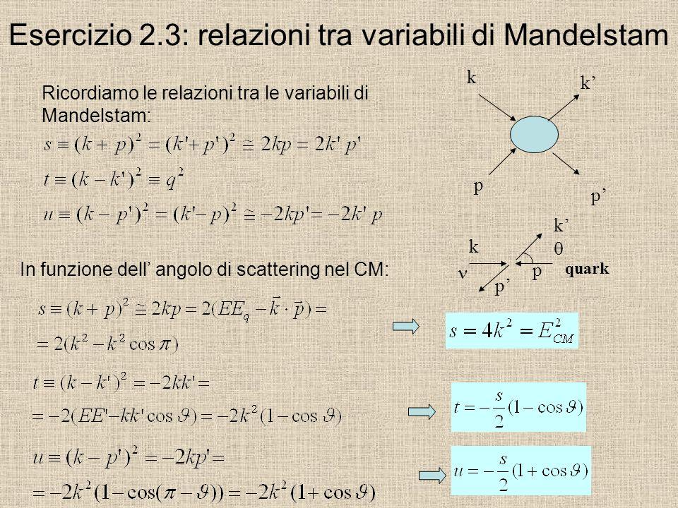 Esercizio 2.3: relazioni tra variabili di Mandelstam Ricordiamo le relazioni tra le variabili di Mandelstam: k p p k In funzione dell angolo di scatte