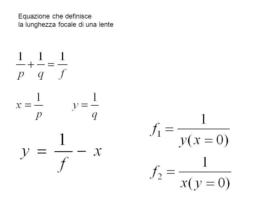 Equazione che definisce la lunghezza focale di una lente