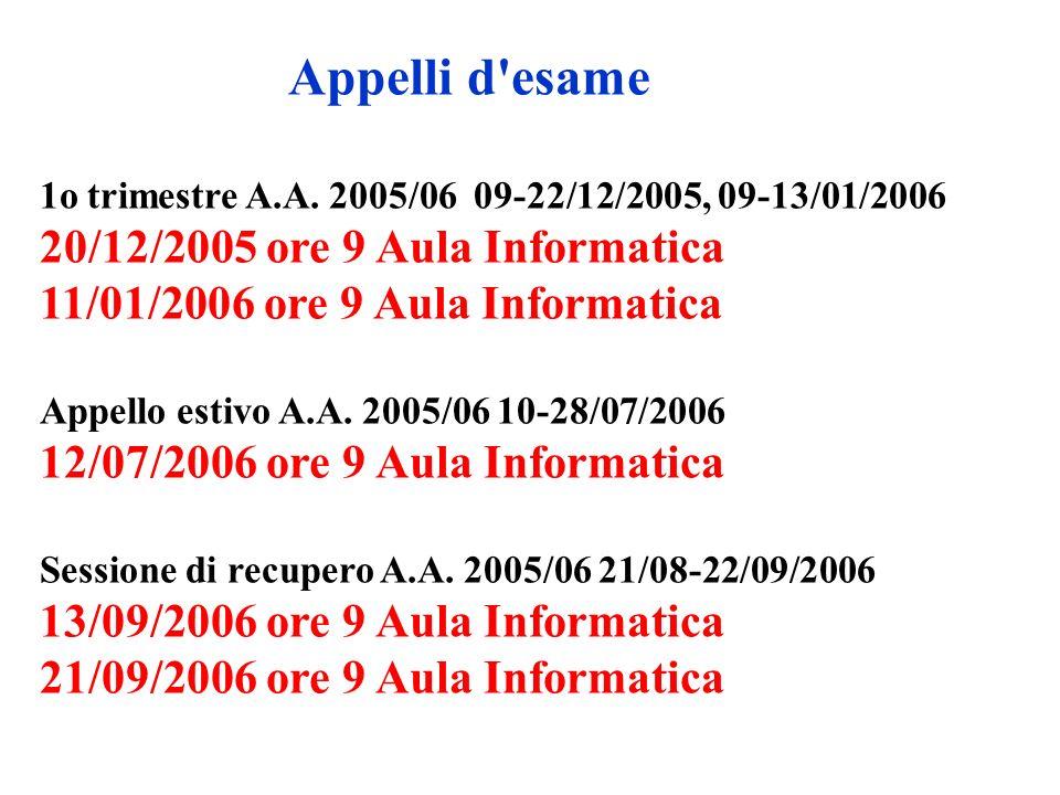 Appelli d'esame 1o trimestre A.A. 2005/06 09-22/12/2005, 09-13/01/2006 20/12/2005 ore 9 Aula Informatica 11/01/2006 ore 9 Aula Informatica Appello est
