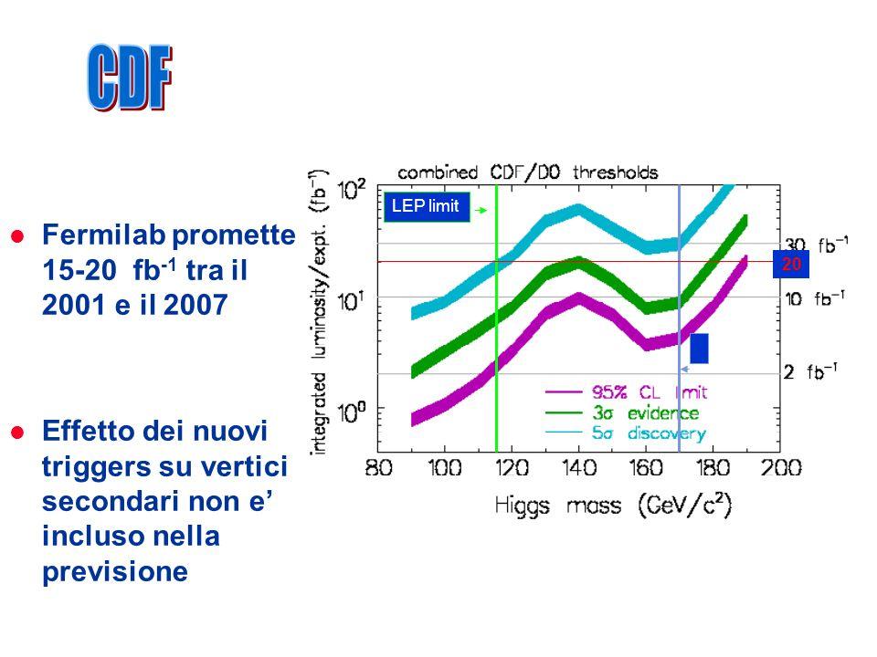ROMA Fermilab promette 15-20 fb -1 tra il 2001 e il 2007 Effetto dei nuovi triggers su vertici secondari non e incluso nella previsione LEP limit 20