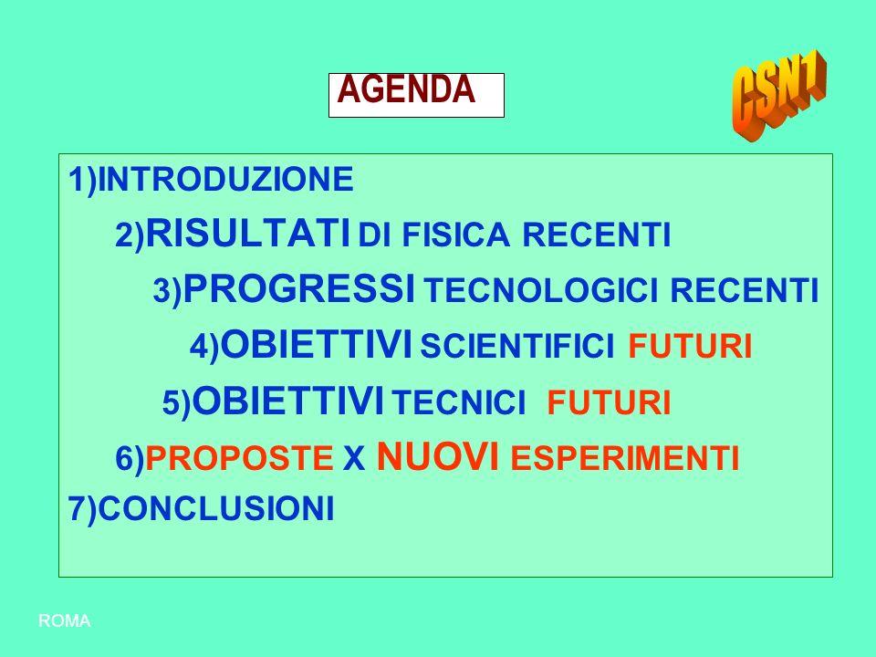 ROMA AGENDA 1)INTRODUZIONE 2) RISULTATI DI FISICA RECENTI 3) PROGRESSI TECNOLOGICI RECENTI 4) OBIETTIVI SCIENTIFICI FUTURI 5) OBIETTIVI TECNICI FUTURI