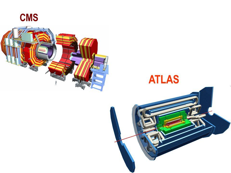 ROMA CMS ATLAS